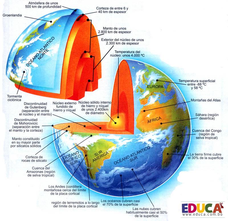 La Tierra Historia Literatura Educación De Bolivia Mapas