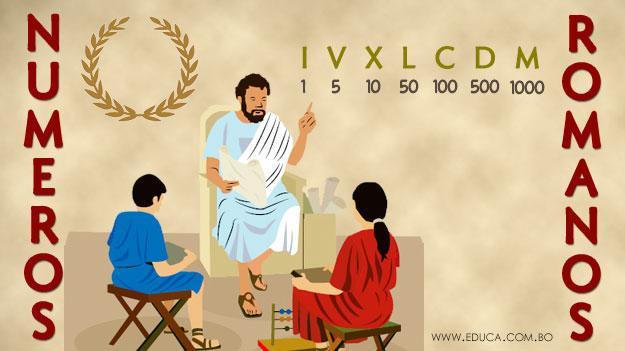 Tema: Los Números Romanos - Educa.com.bo