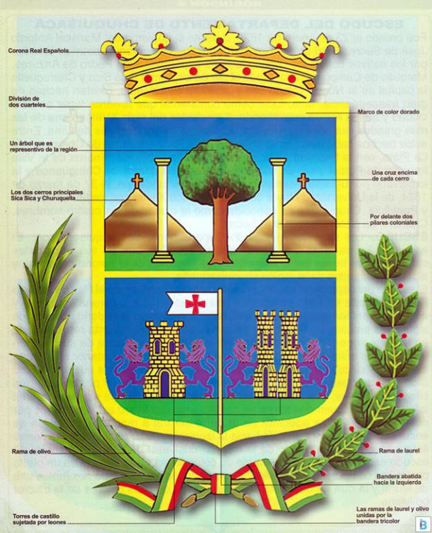 Escudo del Departamento de Chuquisaca