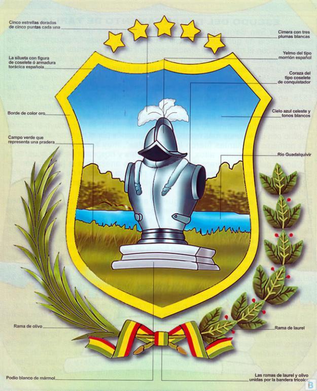Escudo del Departamento de Tarija