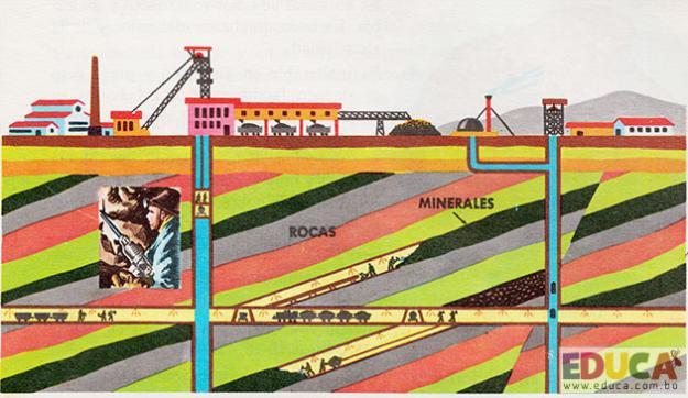 Minería - Extracción de minerales en galerías